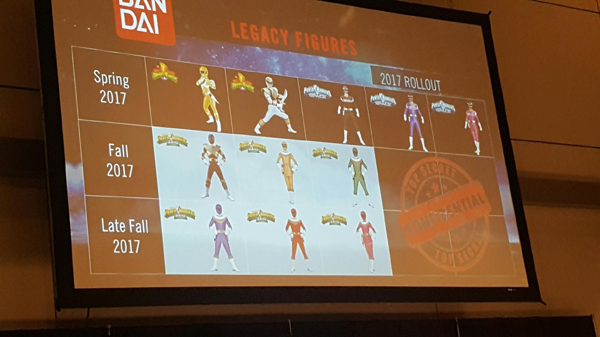 Power Morphicon Legacy Zeo Rangers Wave Reveal